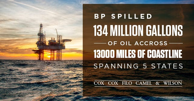 BP Spilled Oil Affecting five states